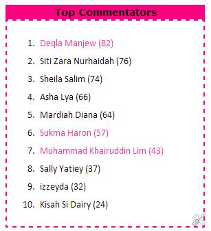 Pemenang Top Commentators Bulan Mac 2014