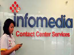 Lowongan Kerja Customer Service PT. Infomedia Solusi Humanika