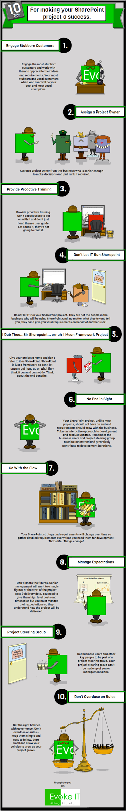 An Infographic about your Microsoft SharePoint Project