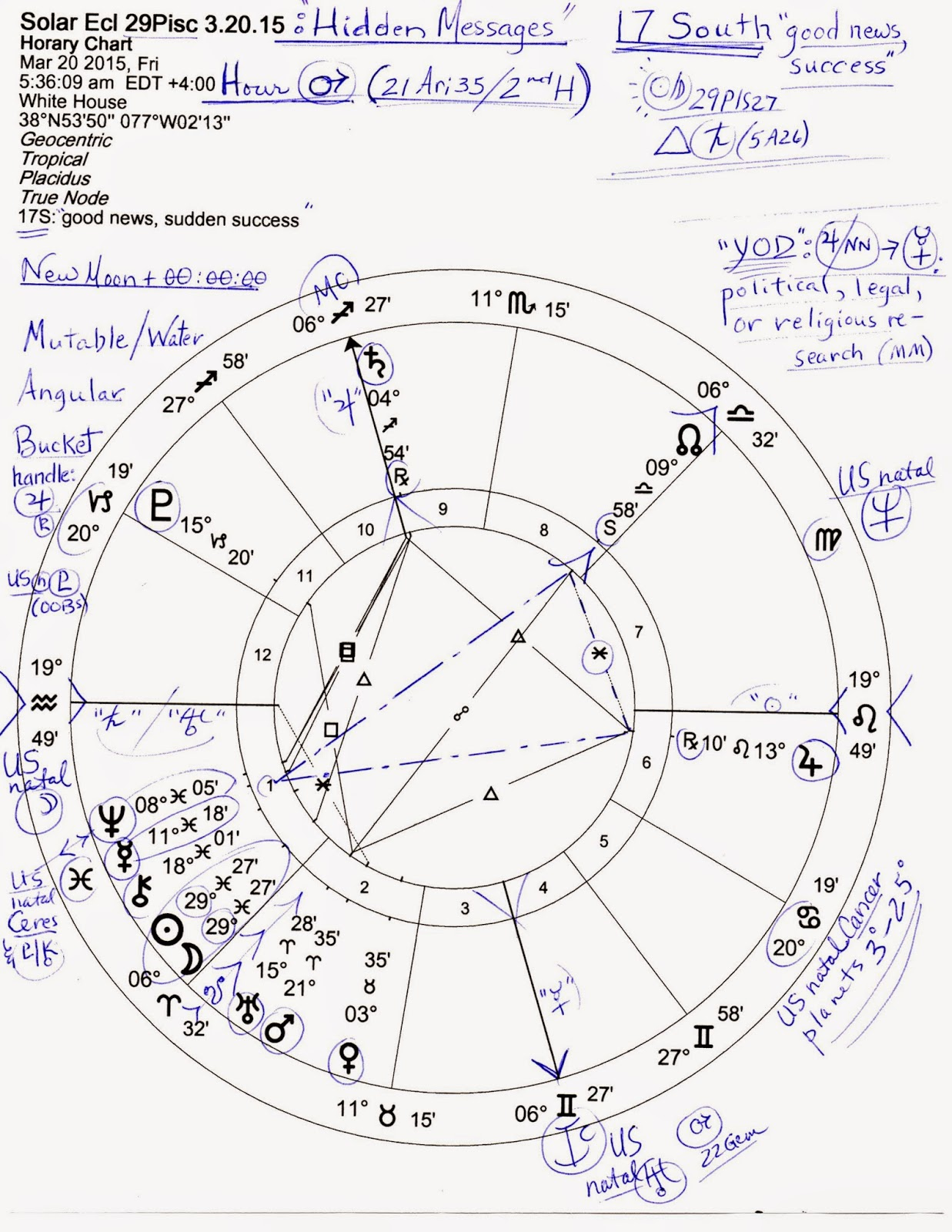 Stars over washington horoscope march 20 2015 solar eclipse in as you see the solar lunar perfection occurs during a mars hour with planet mars in its own sign 21ari35 in the 2nd house of the national treasury nvjuhfo Images