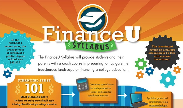 FinanceU Syllabus #infographic ~ Visualistan