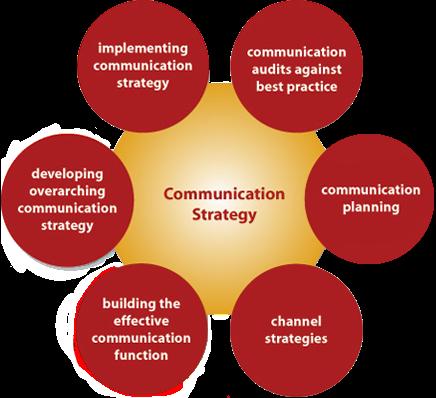 Pelatihan Strategi Komunikasi