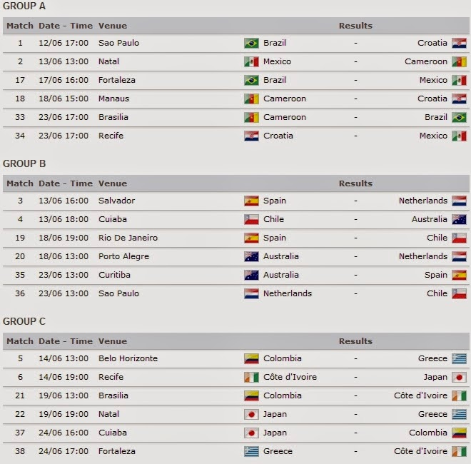 World Cup 2014 Schedule, Time Table and 2014 FIFA World Cup Groups