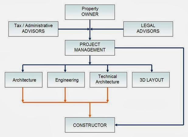 construction environmental management plan template - 1 construction site safety inspection report form on