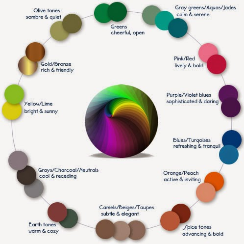 Best Color Combinations For Fiestaware
