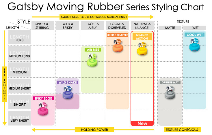 How To Use Gatsby Moving Rubber Product Review And Video