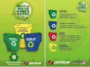 por eso es importante . reciclaje