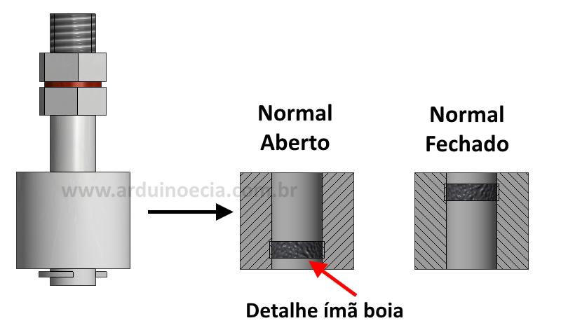 Sensor de liquido - Detalhe