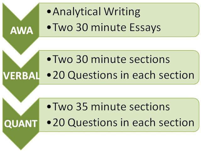 Gre-syllabus