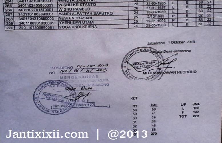Total ada 270 warga pemilih Dukuh di Janti Lor XI