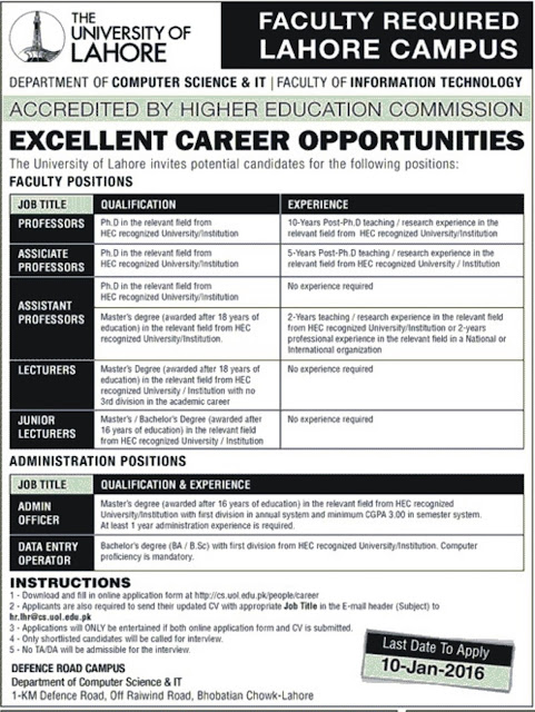 Teachers & Admin Jobs in The University of Lahore
