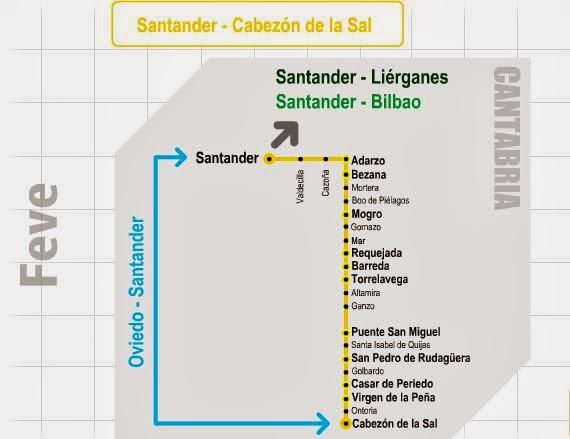 Feve en santander turismo de cantabria for Horario de trenes feve