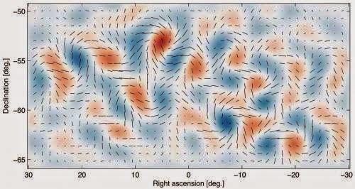 Evidencia de ondas gravitacionales en el CMB