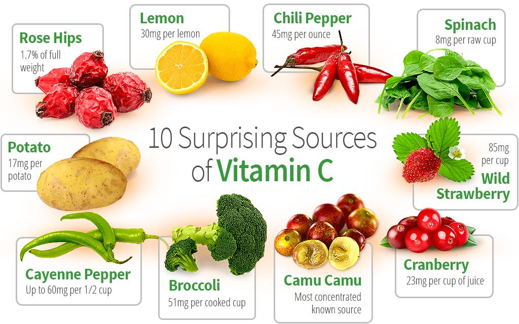 Importance of Vitamin E Foods rich in vitamin E – Vitamin E deficiency photo