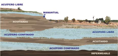 Granito de arena acu feros fuentes para todos for Como se vende el granito