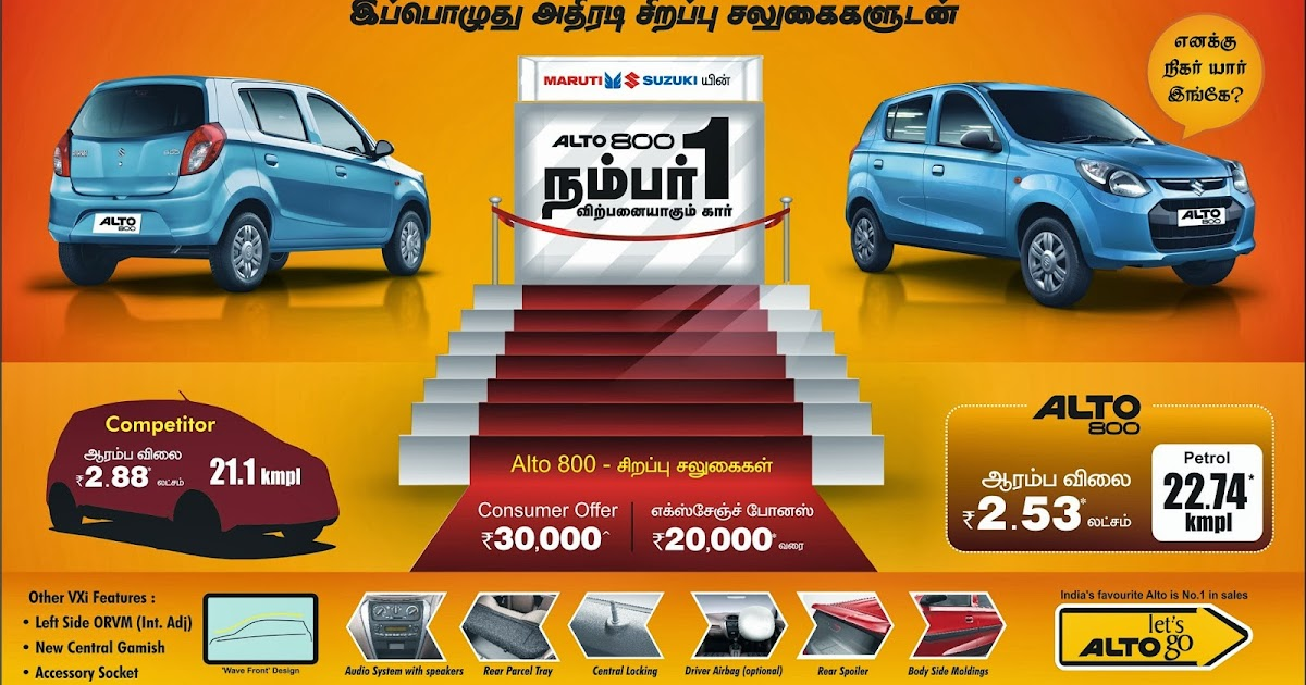 Used car spare parts in chennai 15