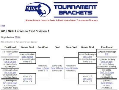 MIAA Girls Lacrosse D1 East 2015