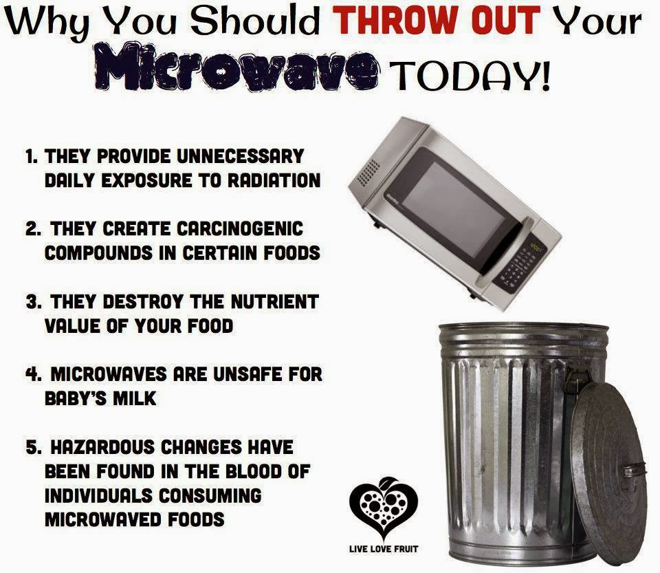the microwave oven s effects on natural Recent research shows that microwave oven-cooked food women's health natural the apparently toxic effects of microwave cooking is another in a long.