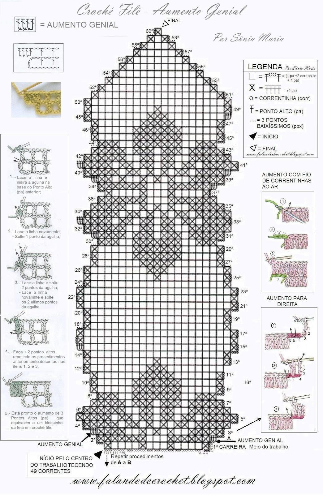 Falando De Crochet   Gr  Ficos