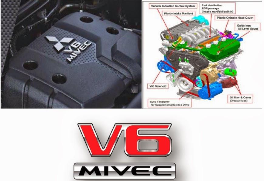 Pajero Sport V6 Mivec Technology