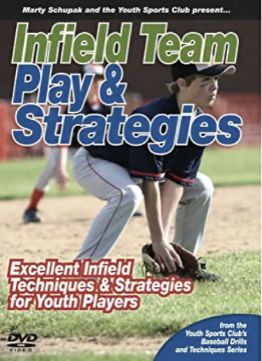 Infield Team Play And Strategies
