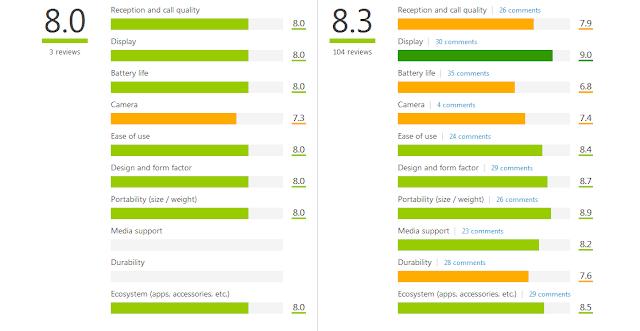 Samsung Nexus S Review (Harga & Spesifikasi)