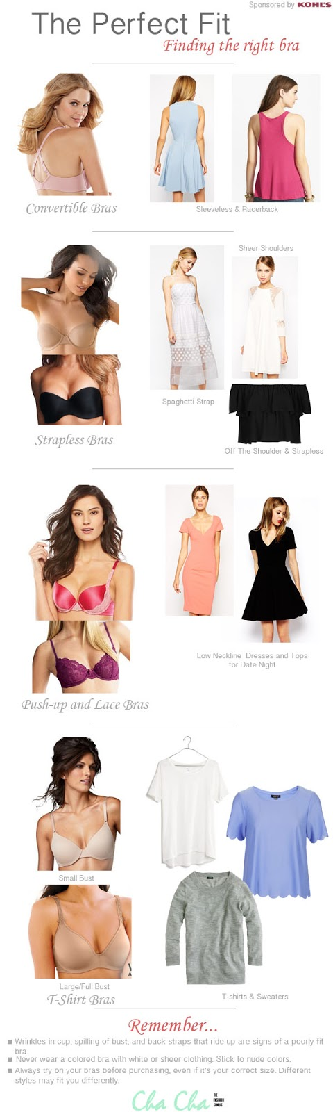 how to find the perfect fitting bra - what bra to wear with what outfits - strapless bra - nude bra - convertible bra - tshirt bra - kohl's bra