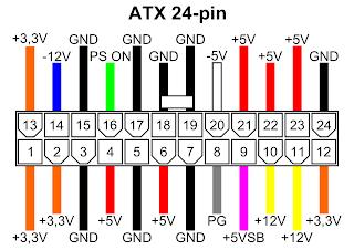 Wtyczka ATX 24-pin