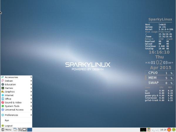 SparkyLinux 4.0