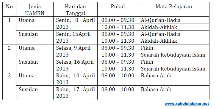 Jadwal Ujian Akhir Madrasah Uambn 2013