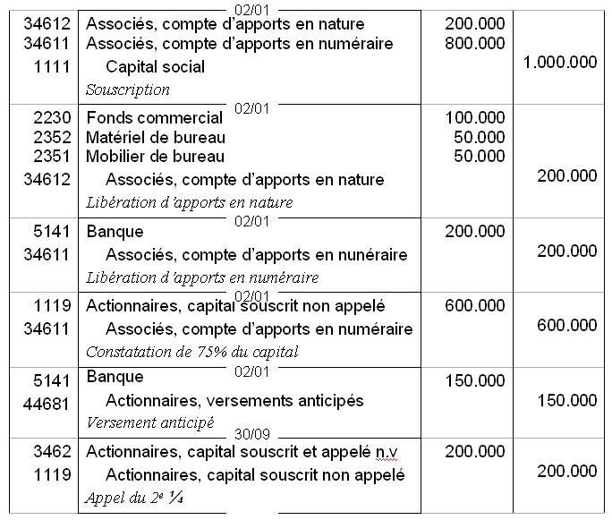 Comptabilit des soci t s exercice 3 versement anticip - Materiel de bureau comptabilite ...
