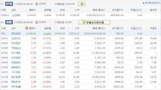 中国株コバンザメ投資ウォッチ銘柄watch20131104