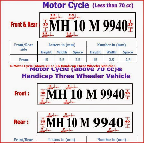 Number Plate Rules In Maharashtra