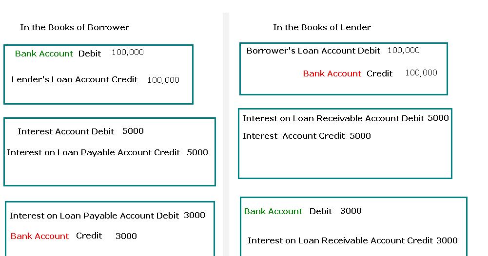 Paydaymax loan image 4