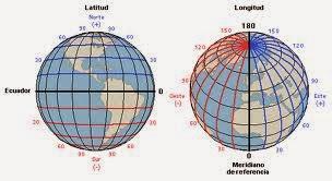 Los hemisferios celestes