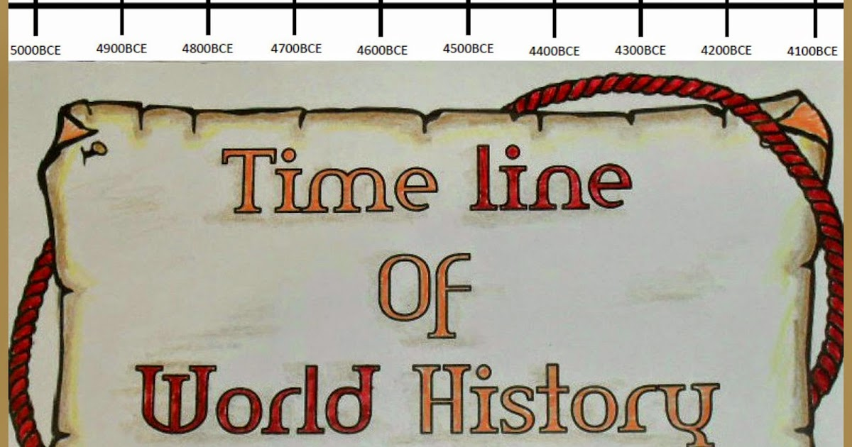 A muslim homeschool printable time line with both hijri and a muslim homeschool printable time line with both hijri and gregorian calendar dates fandeluxe Image collections