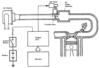 Mazda 3 Wiring Harness Diagram in addition Kenworth Parts Diagram also 2013 04 01 archive in addition Lincoln Town Car Problems 2004 additionally 2002 Mitsubishi Engine Diagram Clutch. on kenworth air suspension diagrams