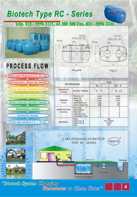 cara pasang septic tank biotech, daftar harga, design, bio, bioseptic, biofil asli