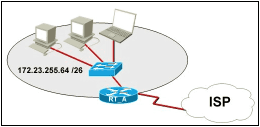 Refer to the exhibit. What function does router RT_A need to provide to allow Internet access for hosts in this network?