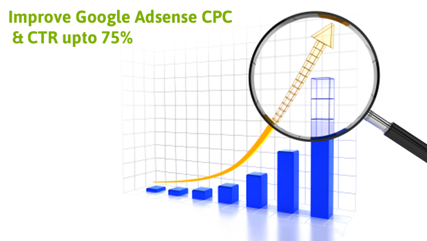 Improve Google Adsense CPC upto 75%