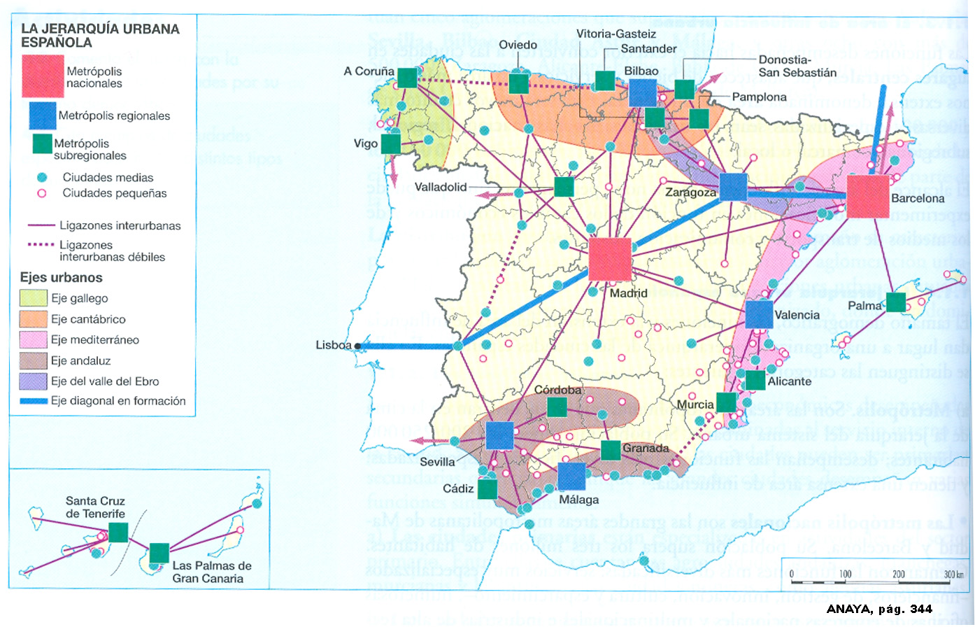 leyes de turismo en espana: