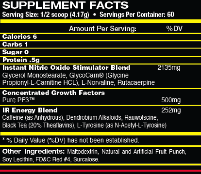 Game day pre workout nutrition facts