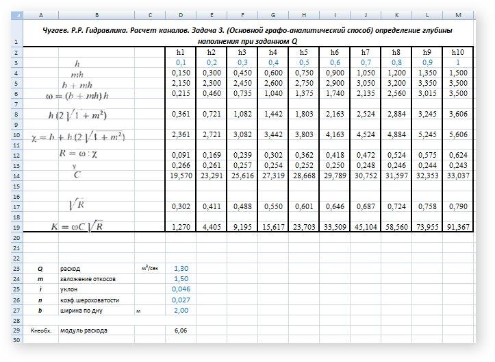 Методика расчета значений целевых показателей в области