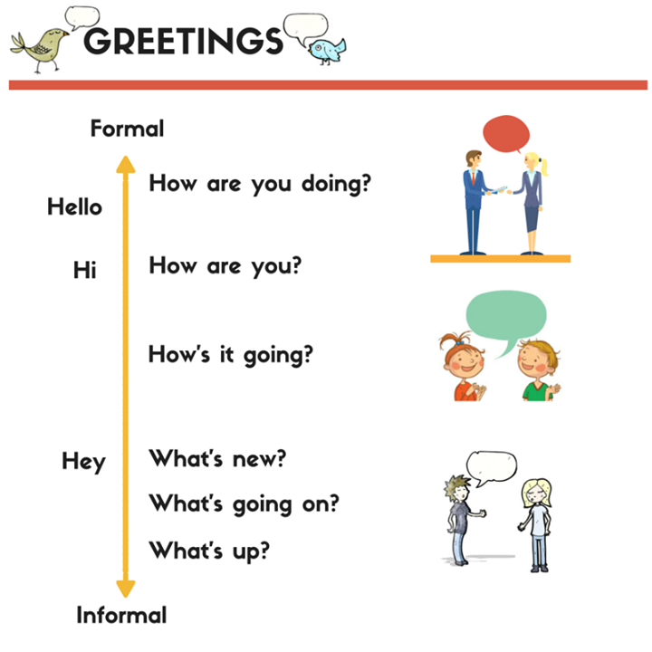 Click on formal informal greetings formal informal greetings m4hsunfo