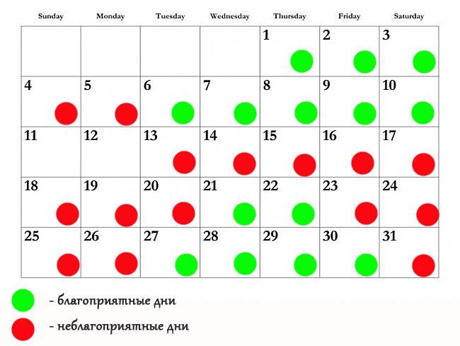 Дни благоприятные для маникюра в январе