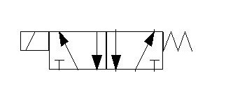 5 Port 2 Position Valve Working Principle | Instrutation Tools