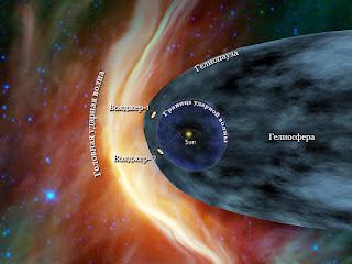 Вояджер-1и Вояджер-2 на краю солнечной системы