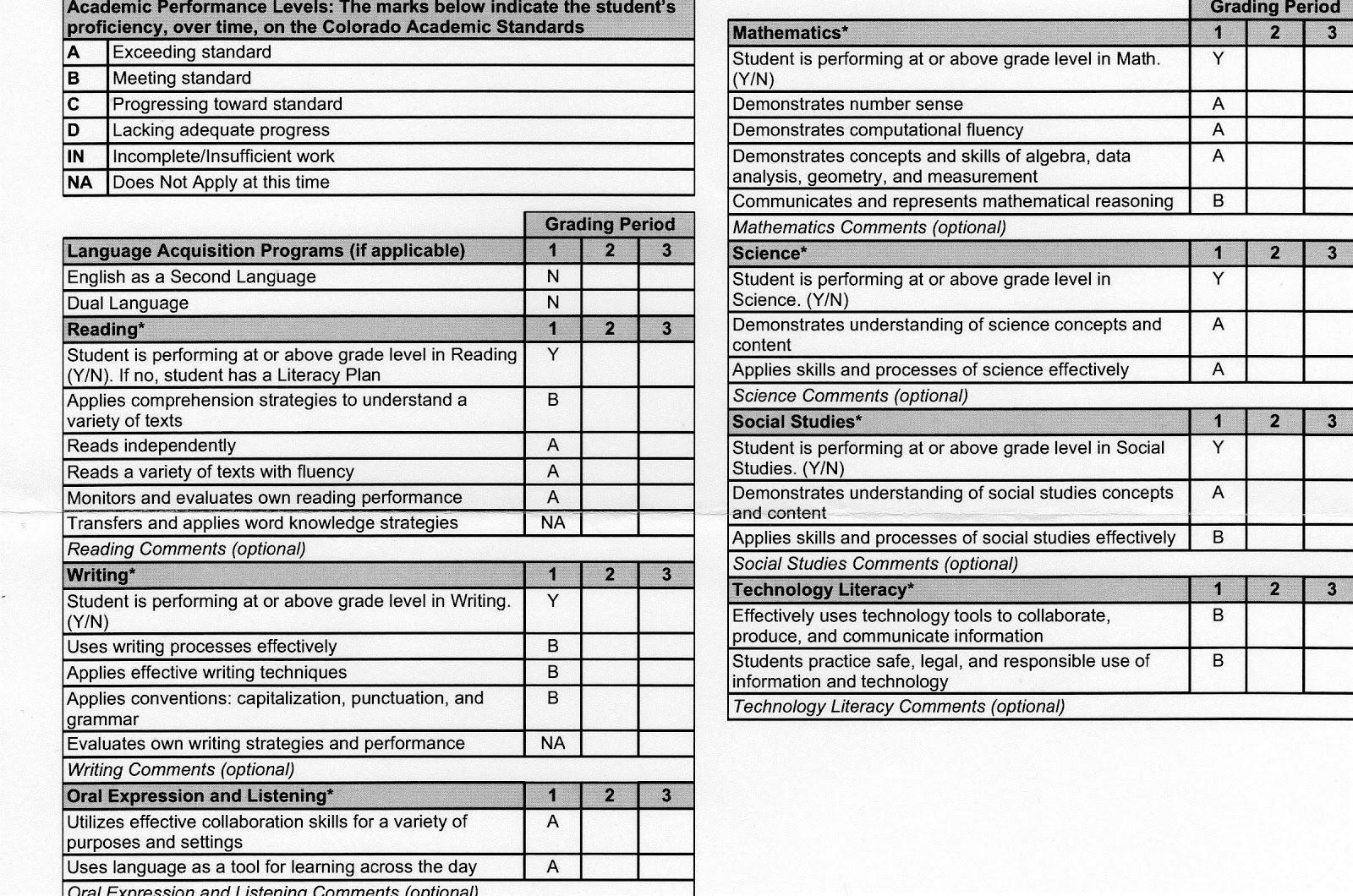 Dream job essay teacher comments