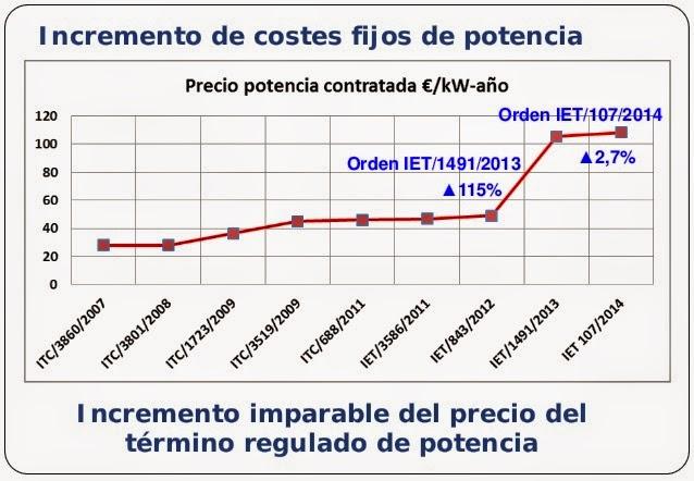 16 promesas incumplidas y 64 recortes sociales del PP (actualizado)
