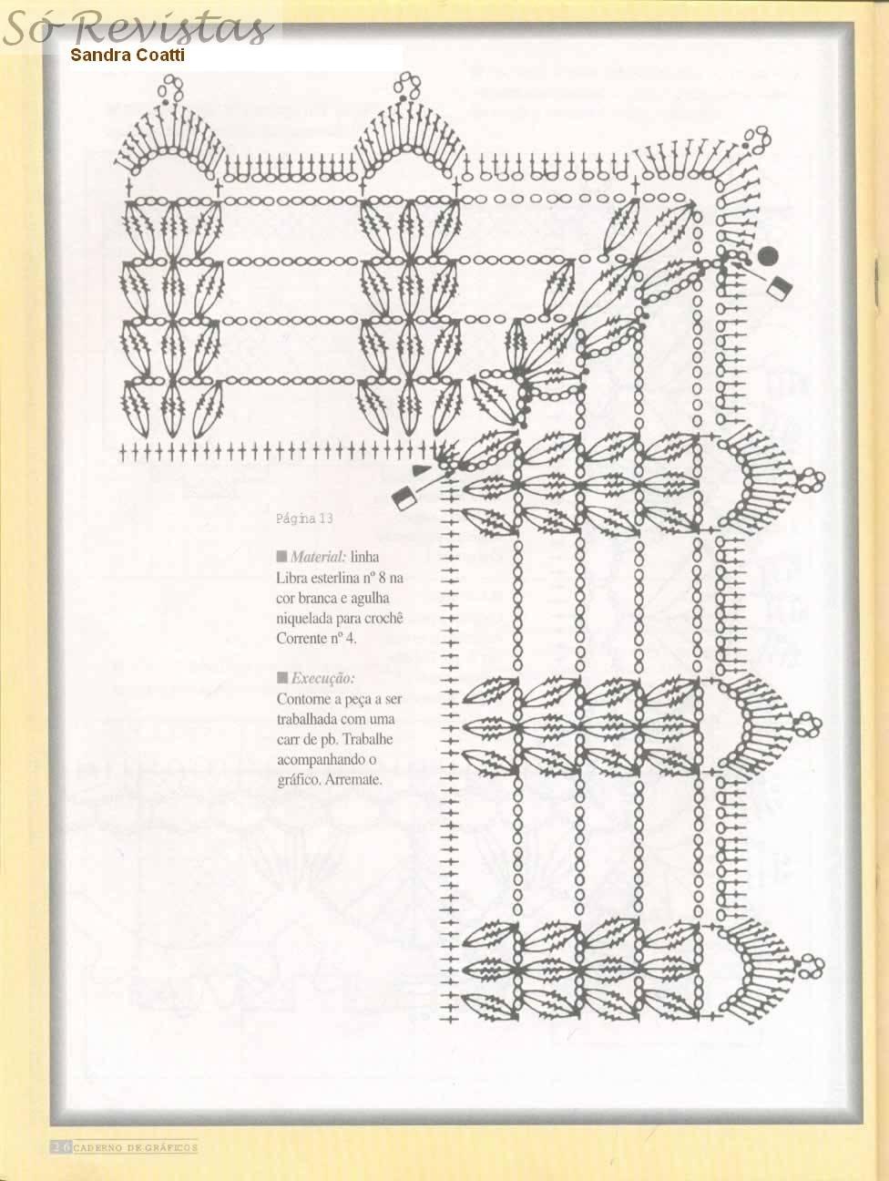 Barrados de Croche: Graficos de Barrados